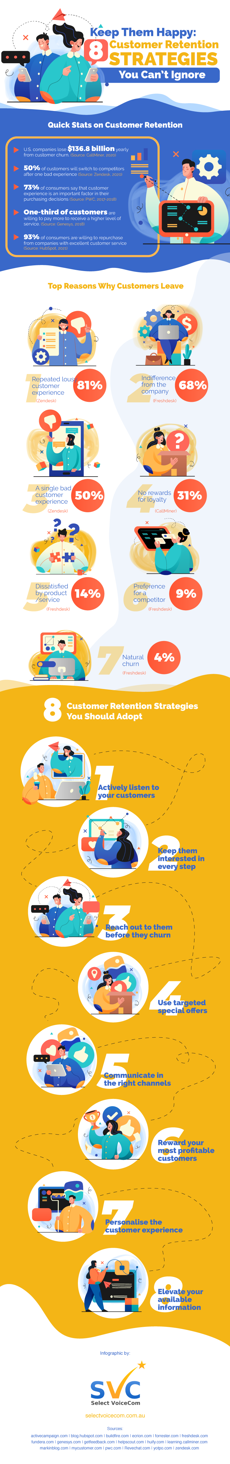 Keep Them Happy: 8 Customer Retention Strategies You Can't Ignore